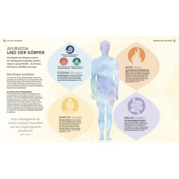 Gesund und entspannt mit Ayurveda: Praktische Anleitung für mehr Balance und Energie - Yoga, Meditation, Massage, Ernährung, Kräuter & Gewürze; Sivananda Yoga Vedanta Zentrum